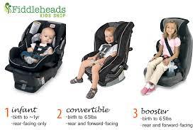 ing guide car seats 101