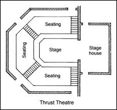 List Of Pinterest Thrust Stage Images Thrust Stage Pictures