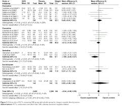 Snri Comparison Chart Full Text A Meta Analysis Of Effects Of Selective Serotonin