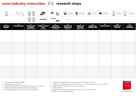 tools cross industry innovation cross industry research canvas