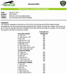 31 Explanatory Arctic Cat Clutch Weight Chart