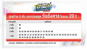 เปิดสถิติย้อนหลัง 20 ปี หวยออกวันอังคาร เลขไหนออกบ่อยสุด - ข่าวช่อง3 CH3  Thailand NEWS
