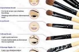 uses keywords makeup brush diffe brushes diffe kinds of makeup brushes