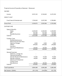 Restaurant Financial Statements Templates Profit And Loss Statement Restaurant Magdalene Project Org