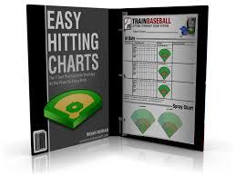 Baseball Hitting Charts And Drills Free Baseball Hitting