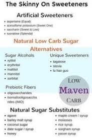 Thm Sweetener Conversion Chart Swerve Thm Sweetener Conversion Chart Swerve Super Sweet Blend
