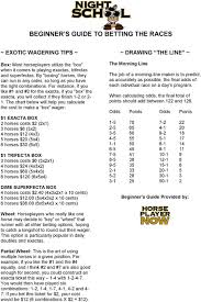Beginner S Guide To Betting The Races Pdf