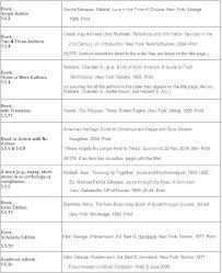 Essay Apa Format Sample Style Research Paper Proper Apa Citation
