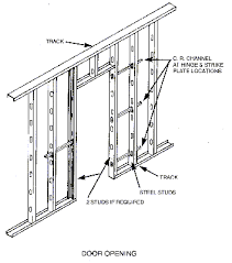 metal framing diagram.  Diagram Stud Framing And Metal Framing Diagram O