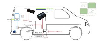 complete campervan motorhome electrical conversion wiring kit 12v 240v Leisure Battery Wiring Diagram Leisure Battery Wiring Diagram #55 motorhome leisure battery wiring diagram