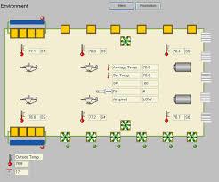 Chore Software C Central Software Pigtek Americas