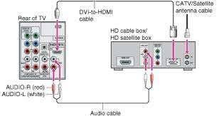 hitachi ultravision plasma tv. i need tv cable connection for my hitachi plasma t - 25996992-315t2vun3fdcjmbhlubu3xex-1 ultravision tv