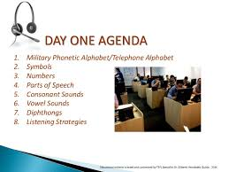 El abecedario, from the name of the first four letters, a b c d. Introduction To Call Center Language Training Day 1