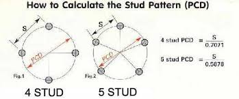 5 Stud Alloy Wheel Measurements Google Search Wheels