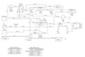 sltx 1050 cub cadet wiring diagram sltx wiring diagrams cars