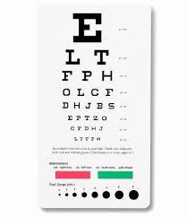 Ohio Bmv Eye Chart Unique Eyes Vision Dmv Eye Vision Test
