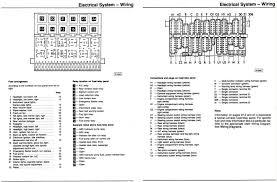 vw golf 4 fuse box diagram mk4 golf fuse box location vw golf fuse box layout at Golf 4 Fuse Box