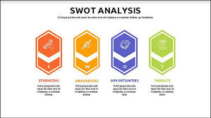 Swot Anaysis Swot Presentation 25 Free Swot Analysis Templates Custom Designed