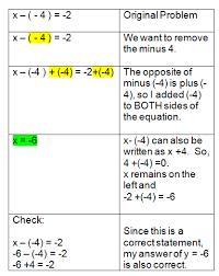 writing two step equations shefalitayal