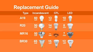 Headlight Replacement Chart Light Bulb Sizes Shapes And Temperatures Charts Bulb