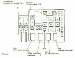 gmc envoy heater wiring diagram car fuse box and wiring diagram 2001 toyota sequoia stereo wiring diagram further 2000 buick century parts diagram further chevy trailblazer fuse
