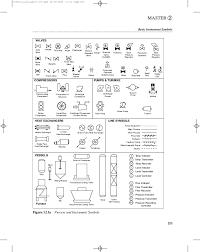 showing post media for diaphragm pump schematic symbols diaphragm pump schematic symbols process diagrams book
