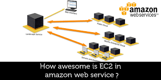 How Awesome Is Ec2 In Amazon Web Service