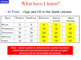 AQA Additional Science - ppt download