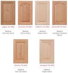 raised panel cabinet door styles. Exellent Panel Benefits Of VRP Doors Inside Raised Panel Cabinet Door Styles