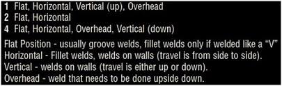 Electrode Specification Chart A Guide To Welding Electrodes On Ships Part 2