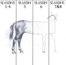 Funny Game Of Thrones Plot Evolution Chart Things That