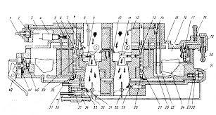 Реферат Ремонт и техническое обслуживание карбюратора  Ремонт и техническое обслуживание карбюратора