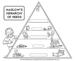 Blank Maslow Hierarchy Needs Chart Maslows Hierarchy Of Needs Diagram Blank Maslows