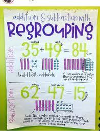 Regrouping Anchor Chart Math Anchor Charts Math