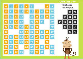 Abcya Number Chart Game Related Keywords Suggestions