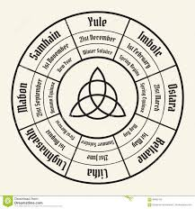 Wiccan Element Chart Wheel Of The Year Chart Wiccan Annual Cycle Stock Vector