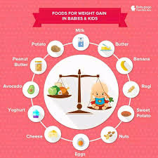 A Diet Chart For Gaining Weight 2 5 Years Old Super Skinny Girl Weight 9 5 Weight Gain Diet