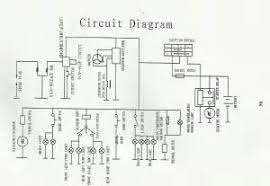 similiar chinese go kart wiring diagram keywords wiring diagrams moreover carter talon 150 wiring diagram also go kart