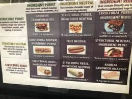 Sandwich Chart What Is Your Sandwich Alignment Girlsaskguys