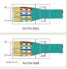 tia 568b wiring diagram eia tia b rj wiring scheme images krone cat tia a wiring diagram images eia tia 568a 568b wiring diagram trwam