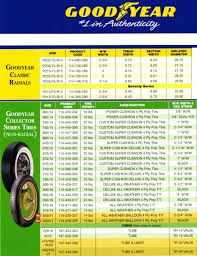 Antique Tire Size Conversion Chart Tire Size Chart 2017 Ototrends Net