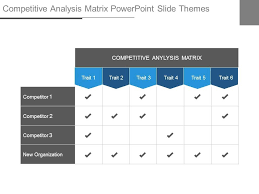 Competitive Analysis Matrix Template Competitive Analysis Matrix Powerpoint Slide Themes