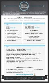 Free Resume Templates Best Layout Sample Of Format Intended For