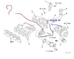 Vauxhall vivaro wiring diagram with schematic images diagrams vacuum line diagram for 95 s 10 vacuum cleaner diagram
