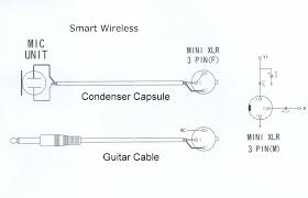 xlr connectors wiring diagram wiring diagrams and schematics xlr audio wiring diagram diagrams and schematics