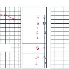 Hearing Chart Audiogram A Hearing Evaluation Report Graph B Hearing