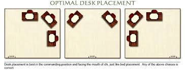 office feng shui layout. Office Layout Feng Shui Home Examples Ideal .