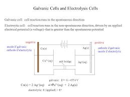 2 galvanic