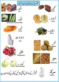 best prophet mohammad pbuh images islamic favorite foods of prophet muhammad saw