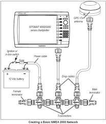 garmin 2010c wiring diagram on garmin images free download wiring Garmin Transducer Wiring Diagram garmin 2010c wiring diagram 6 garmin 2010c manual pdf garmin 2006c gps antenna garmin transducer wiring diagram